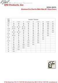 RPR Products P27 Aluminum Size Chart for Multi Mate 90 Elbows Insul-Mate.pdf